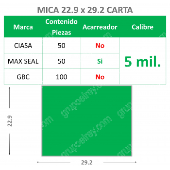 MICA TERMICA CARTA 5mm
